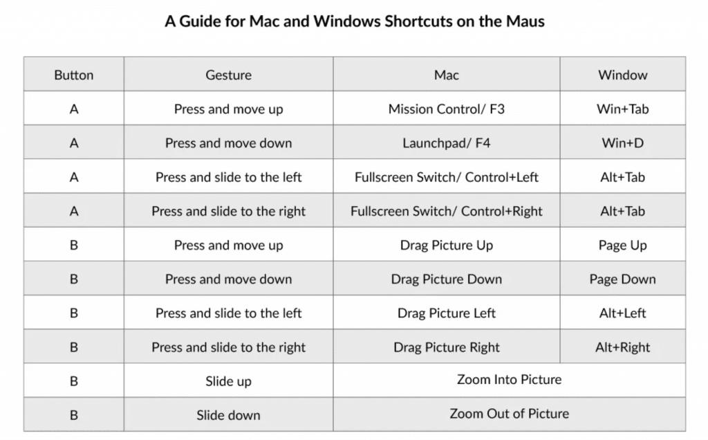 Lofree Maus Macro Guide