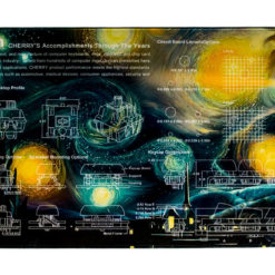 Starry Night Deskmat Main