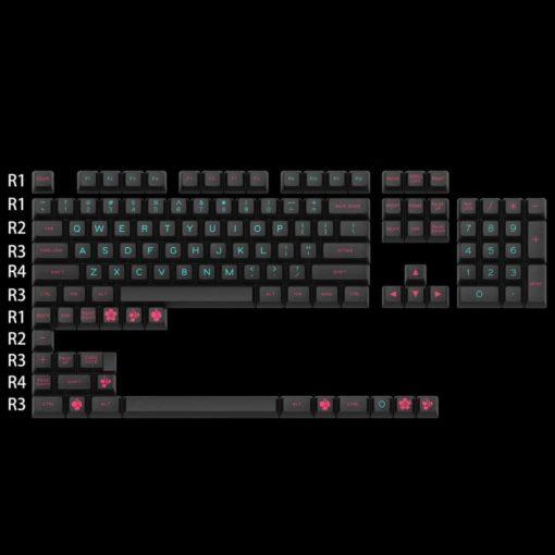 Maxkey SA Miami Nights Doubleshot Keycaps